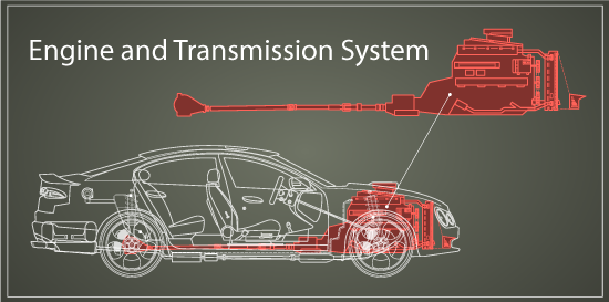 Signs of Transmission Failure
